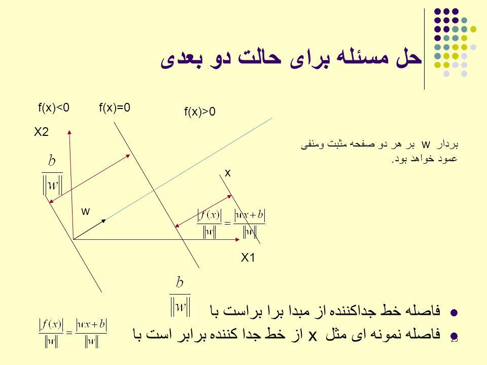25 حل مسئله برای حالت دو بعدی فاصله خط جداکننده از مبدا برا براست با فاصله نمونه ای مثل x از خط جدا کننده برابر است با X2 X1 f(x)=0 f(x)>0 f(x)<0 w x