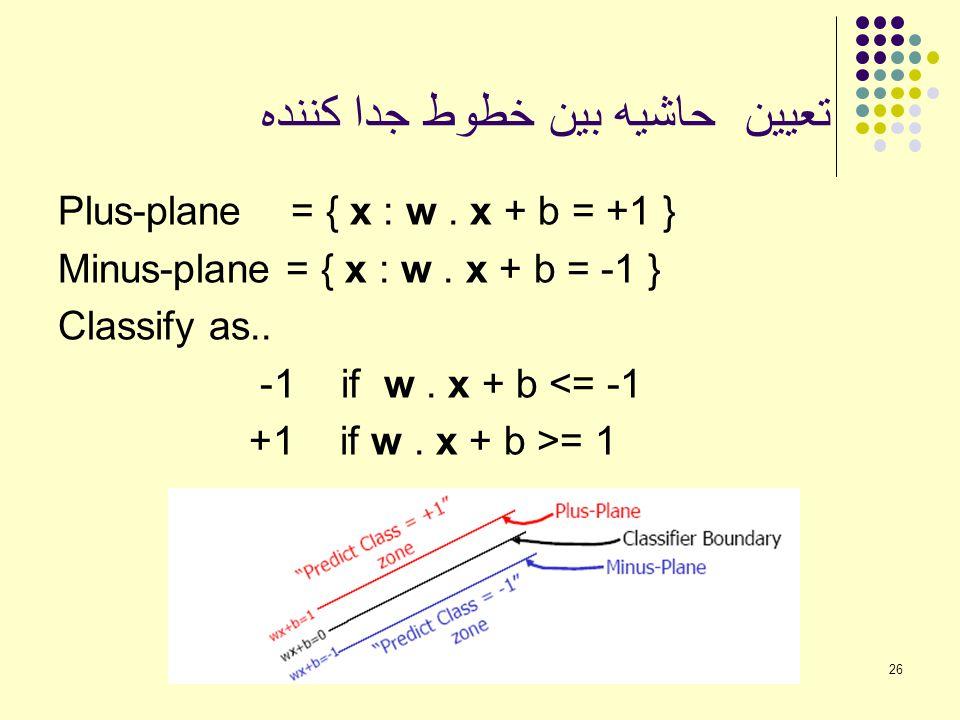 26 تعیین حاشیه بین خطوط جدا کننده Plus-plane = { x : w. x + b = +1 } Minus-plane = { x : w. x + b = -1 } Classify as.. -1 if w. x + b <= -1 +1 if w. x