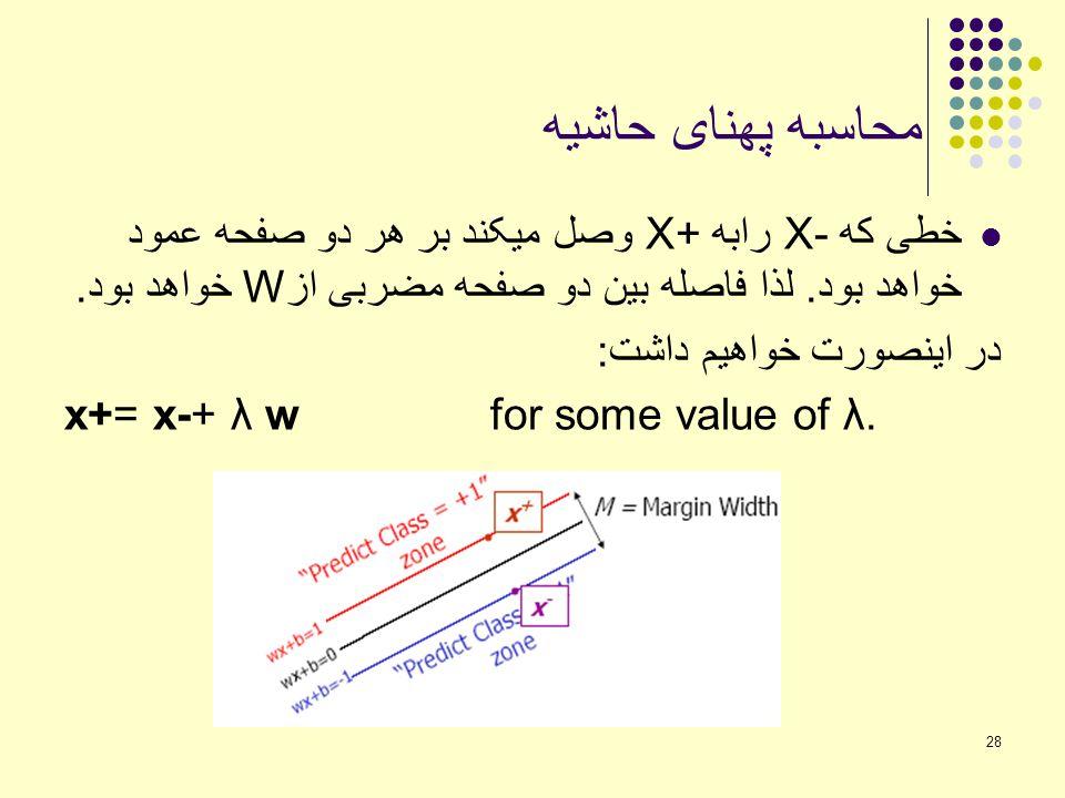 28 محاسبه پهنای حاشیه خطی که X- رابه X+ وصل میکند بر هر دو صفحه عمود خواهد بود. لذا فاصله بین دو صفحه مضربی ازW خواهد بود. در اینصورت خواهیم داشت: x+=