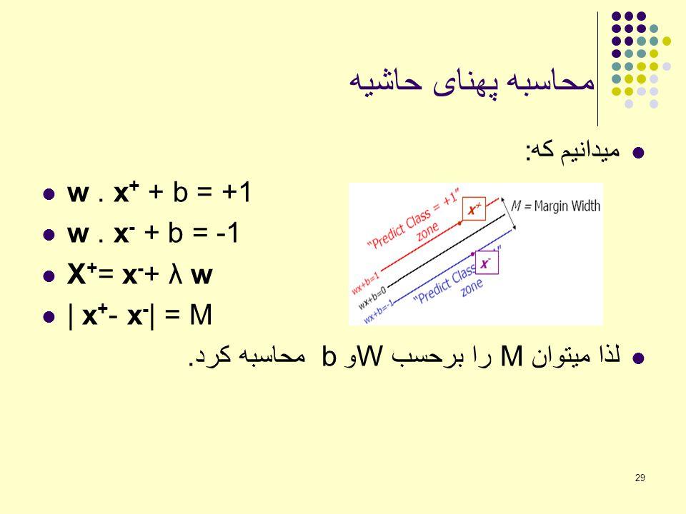 29 محاسبه پهنای حاشیه میدانیم که: w. x + + b = +1 w. x - + b = -1 X + = x - + λ w   x + - x -   = M لذا میتوان M را برحسب Wو b محاسبه کرد.