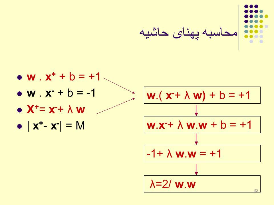 30 محاسبه پهنای حاشیه w. x + + b = +1 w. x - + b = -1 X + = x - + λ w   x + - x -   = M w.( x - + λ w) + b = +1 w.x - + λ w.w + b = +1 -1+ λ w.w = +1