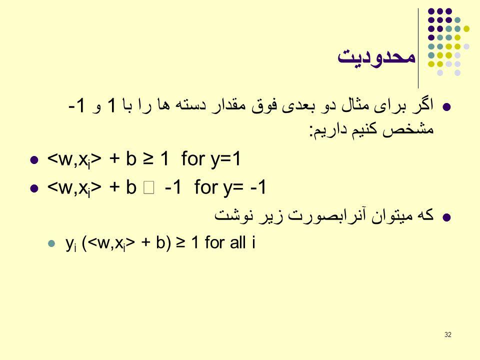 32 محدودیت اگر برای مثال دو بعدی فوق مقدار دسته ها را با 1 و 1- مشخص کنیم داریم: + b ≥ 1 for y=1 + b  -1 for y= -1 که میتوان آنرابصورت زیر نوشت y i