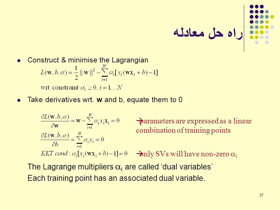 37 راه حل معادله Construct & minimise the Lagrangian Take derivatives wrt. w and b, equate them to 0 The Lagrange multipliers  i are called 'dual var