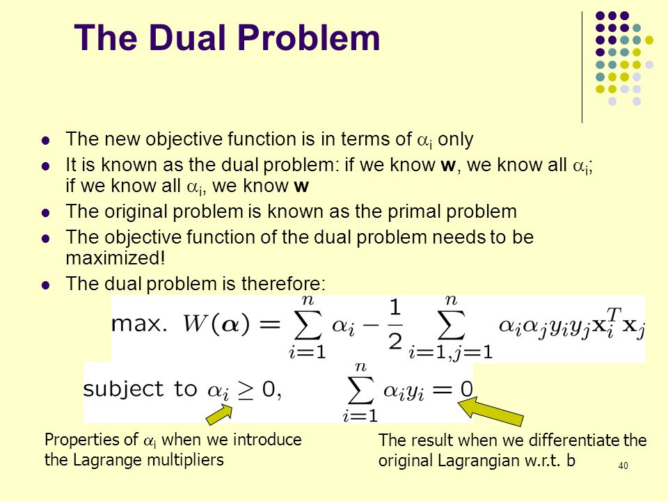 40 The Dual Problem Properties of  i when we introduce the Lagrange multipliers The result when we differentiate the original Lagrangian w.r.t. b The