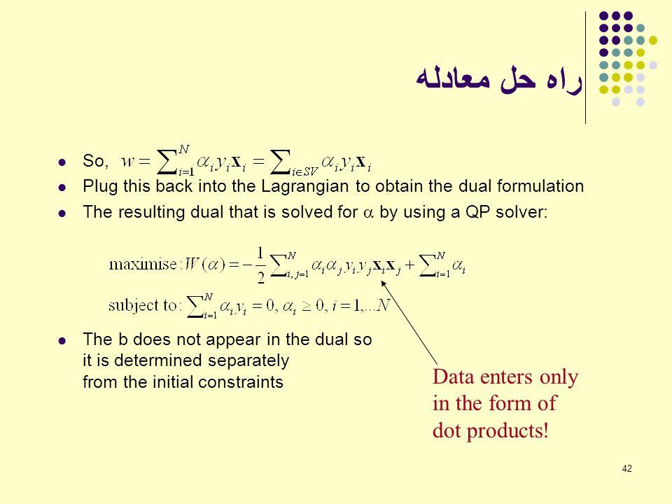 42 راه حل معادله So, Plug this back into the Lagrangian to obtain the dual formulation The resulting dual that is solved for  by using a QP solver: T