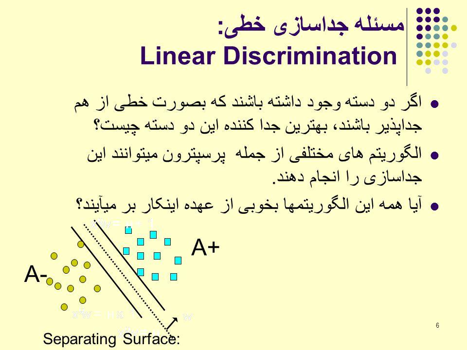 6 مسئله جداسازی خطی: Linear Discrimination اگر دو دسته وجود داشته باشند که بصورت خطی از هم جداپذیر باشند، بهترین جدا کننده این دو دسته چیست؟ الگوریتم