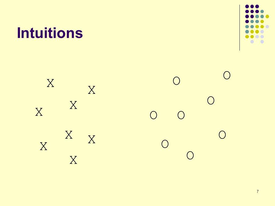7 Intuitions X X O O O O O O X X X X X X O O