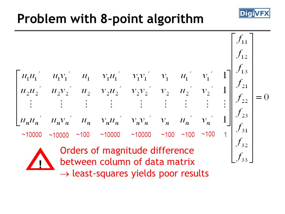Problem with 8-point algorithm ~10000 ~100 1 .