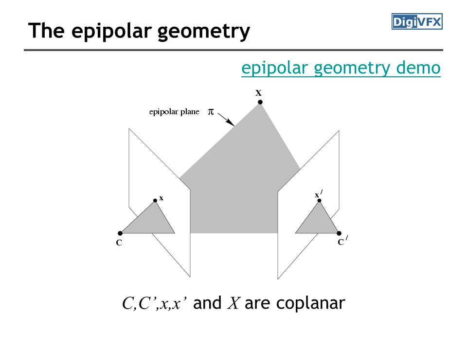 The epipolar geometry C,C',x,x' and X are coplanar epipolar geometry demo