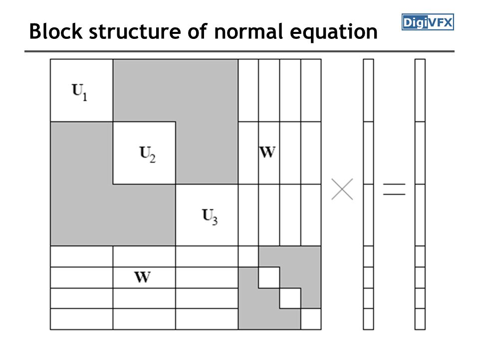 Block structure of normal equation