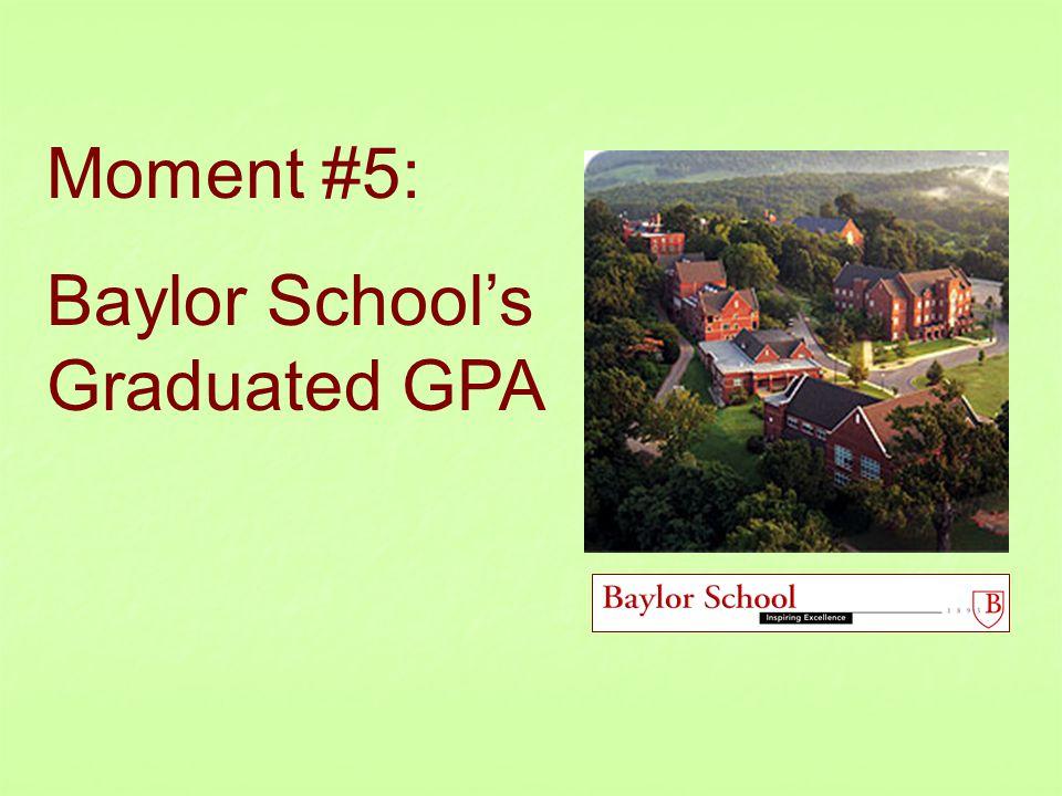 Moment #5: Baylor School's Graduated GPA