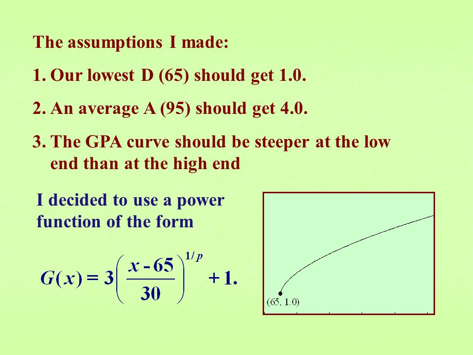 The assumptions I made: 1.Our lowest D (65) should get 1.0.