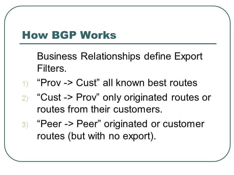 How BGP Works Business Relationships define Export Filters.