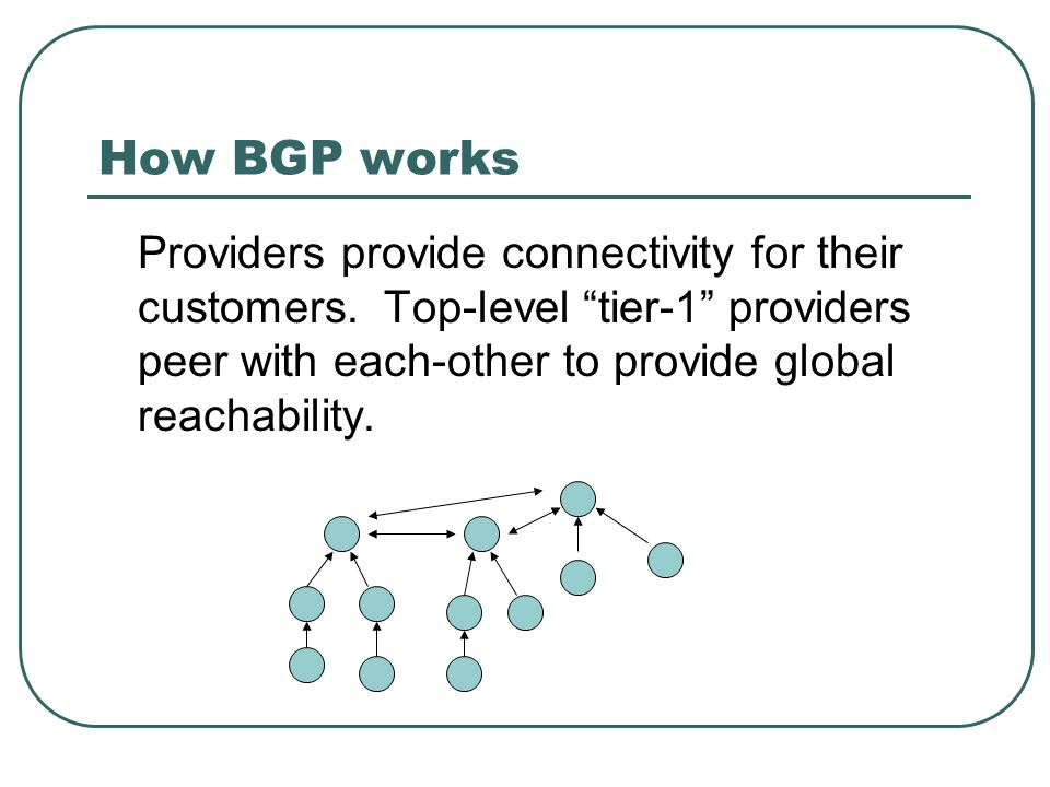 How BGP works Providers provide connectivity for their customers.
