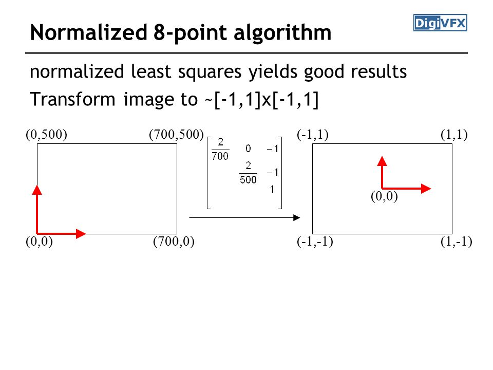 Normalized 8-point algorithm (0,0) (700,500) (700,0) (0,500) (1,-1) (0,0) (1,1)(-1,1) (-1,-1) normalized least squares yields good results Transform image to ~[-1,1]x[-1,1]