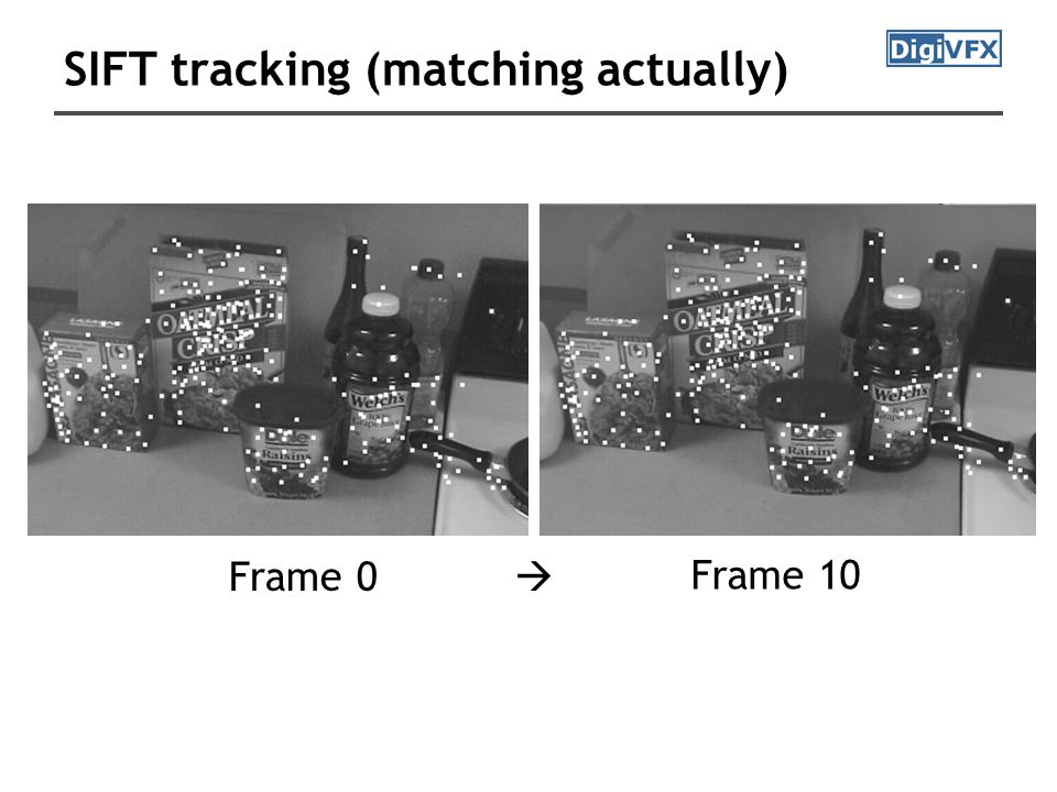 SIFT tracking (matching actually)  Frame 0 Frame 10