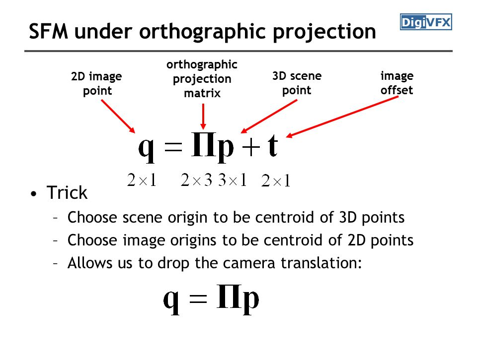 SFM under orthographic projection 2D image point orthographic projection matrix 3D scene point image offset Trick –Choose scene origin to be centroid of 3D points –Choose image origins to be centroid of 2D points –Allows us to drop the camera translation:
