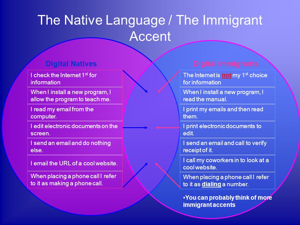 How Strong is Your Accent? The Texting Check Digital Natives Digital Immigrants