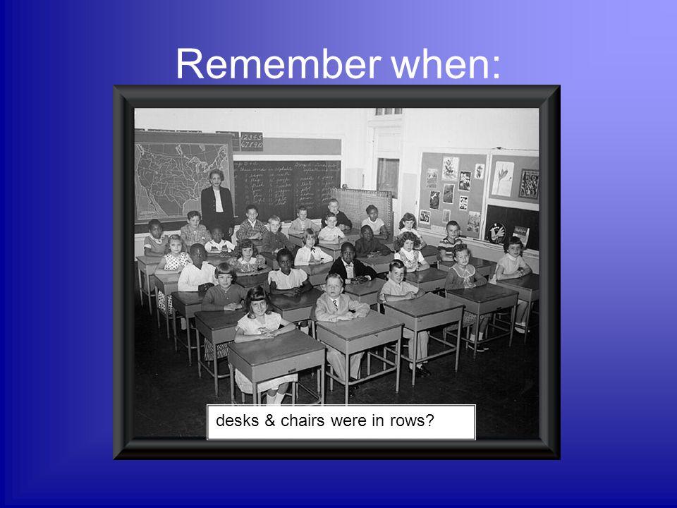 Leading Educational Wiki Hosts PBWorks (formerly PBWiki) –http://pbworks.com/http://pbworks.com/ Wet Paint –http://www.wetpaint.com/http://www.wetpaint.com/ Wikispaces –http://www.wikispaces.com/http://www.wikispaces.com/