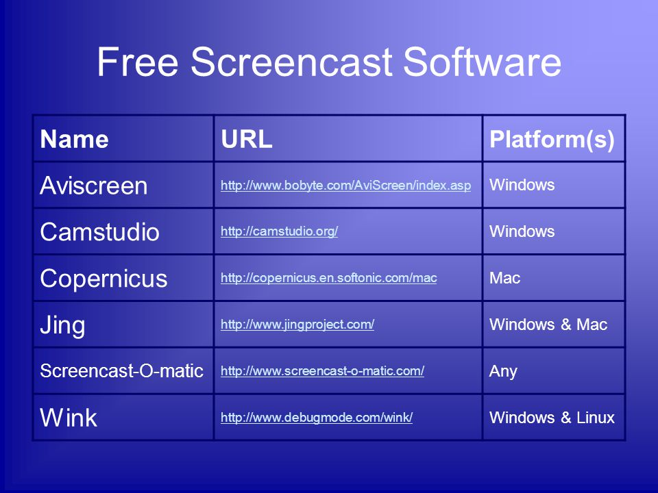 Educational Uses for Screencast Reteach content for students who may need extra help or were absent.