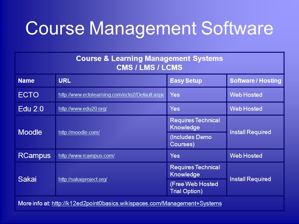 Course Management System What is a Course Management System.