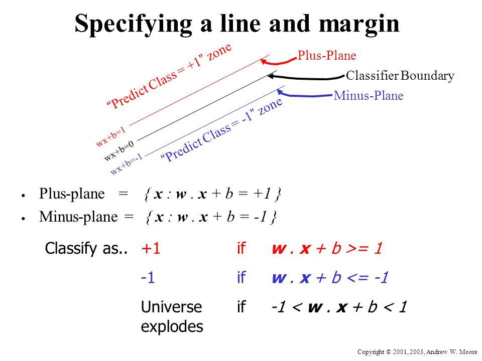 Copyright © 2001, 2003, Andrew W. Moore Specifying a line and margin Plus-plane = { x : w. x + b = +1 } Minus-plane = { x : w. x + b = -1 } Plus-Plane