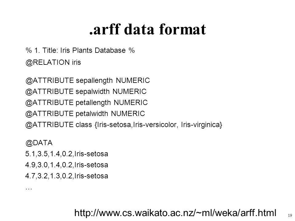 .arff data format % 1. Title: Iris Plants Database % @RELATION iris @ATTRIBUTE sepallength NUMERIC @ATTRIBUTE sepalwidth NUMERIC @ATTRIBUTE petallengt