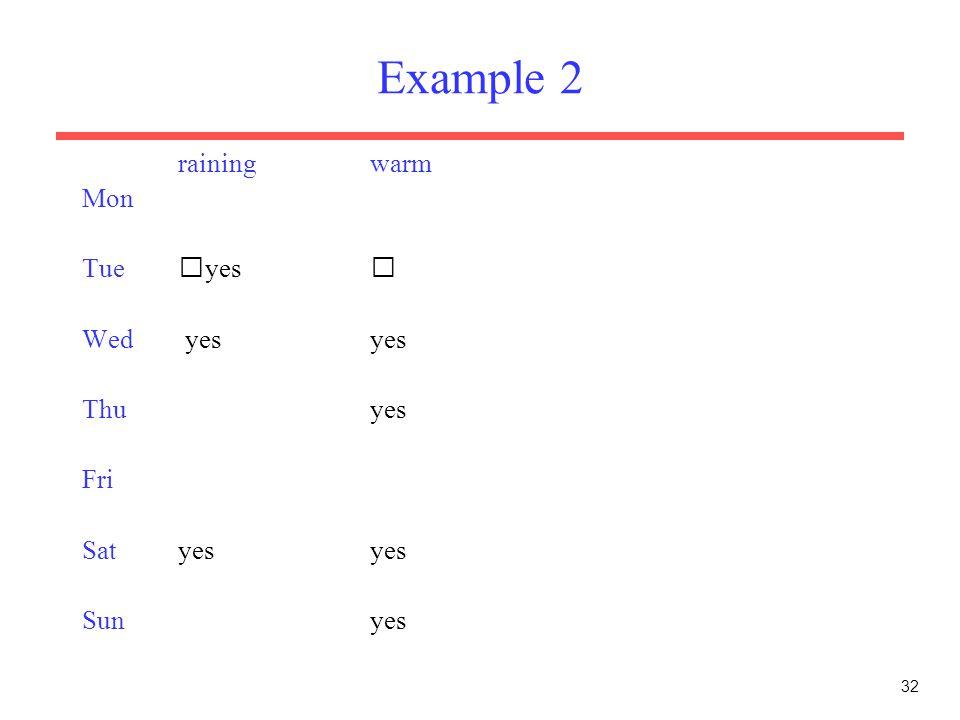 32 Example 2 rainingwarm Mon Tueyes Wed yesyes Thuyes Fri Satyesyes Sunyes