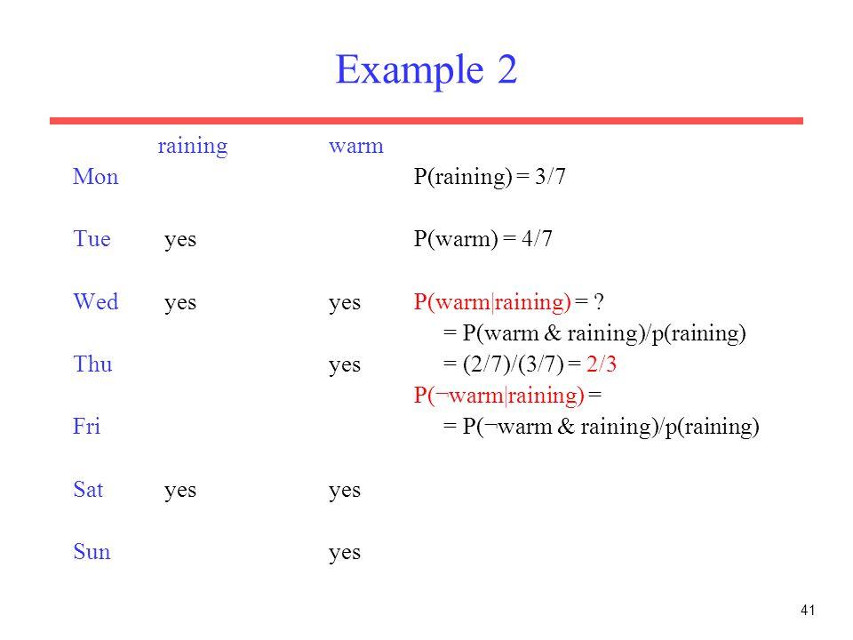 41 Example 2 rainingwarm MonP(raining) = 3/7 Tue yesP(warm) = 4/7 Wed yesyesP(warm|raining) = ? = P(warm & raining)/p(raining) Thuyes = (2/7)/(3/7) =