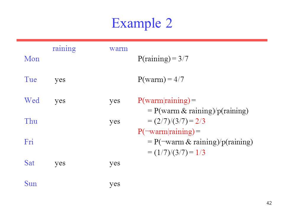 42 Example 2 rainingwarm MonP(raining) = 3/7 Tue yesP(warm) = 4/7 Wed yesyesP(warm|raining) = = P(warm & raining)/p(raining) Thuyes = (2/7)/(3/7) = 2/3 P(¬warm|raining) = Fri = P(¬warm & raining)/p(raining) = (1/7)/(3/7) = 1/3 Sat yesyes Sunyes