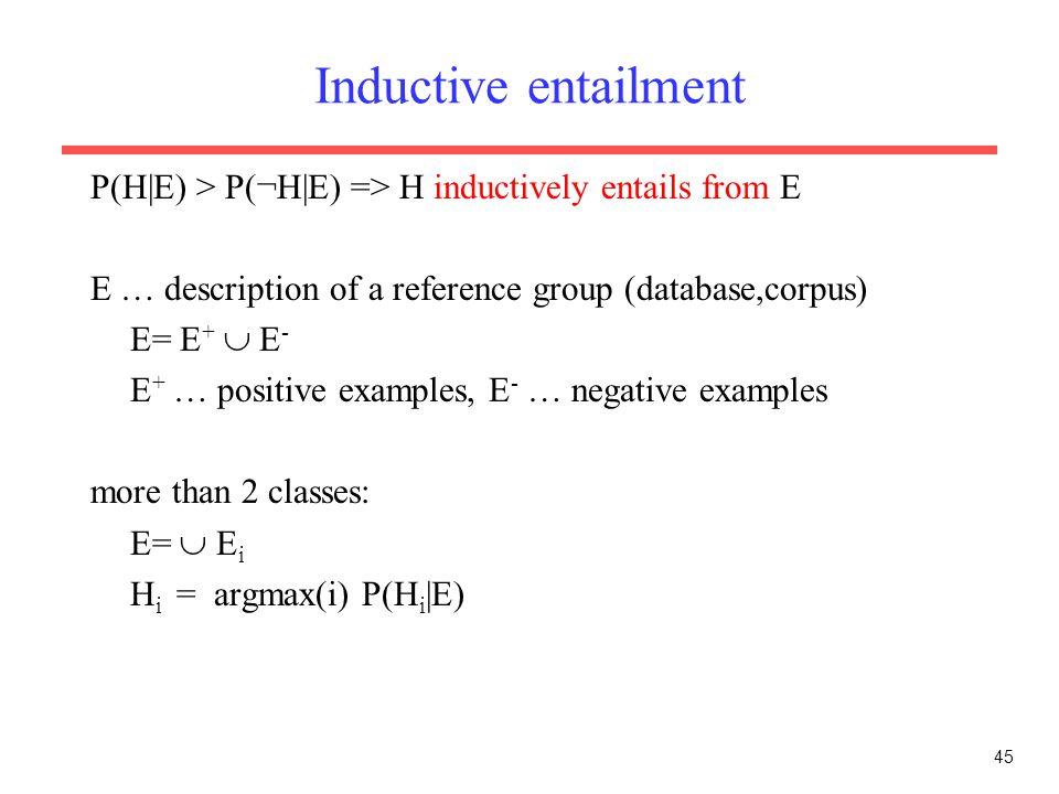 45 Inductive entailment P(H|E) > P(¬H|E) => H inductively entails from E E … description of a reference group (database,corpus) E= E +  E - E + … positive examples, E - … negative examples more than 2 classes: E=  E i H i = argmax(i) P(H i |E)