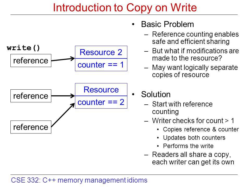 CSE 332: C++ memory management idioms Introduction to Copy on Write Basic Problem –Reference counting enables safe and efficient sharing –But what if modifications are made to the resource.