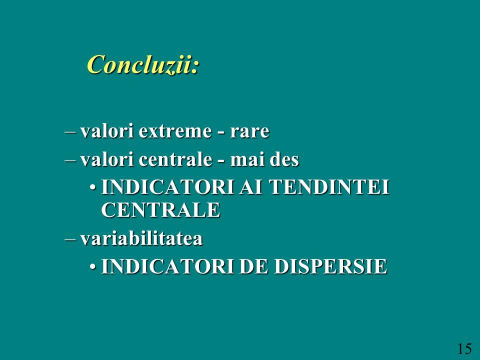 15 Concluzii: Concluzii: –valori extreme - rare –valori centrale - mai des INDICATORI AI TENDINTEI CENTRALEINDICATORI AI TENDINTEI CENTRALE –variabilitatea INDICATORI DE DISPERSIEINDICATORI DE DISPERSIE