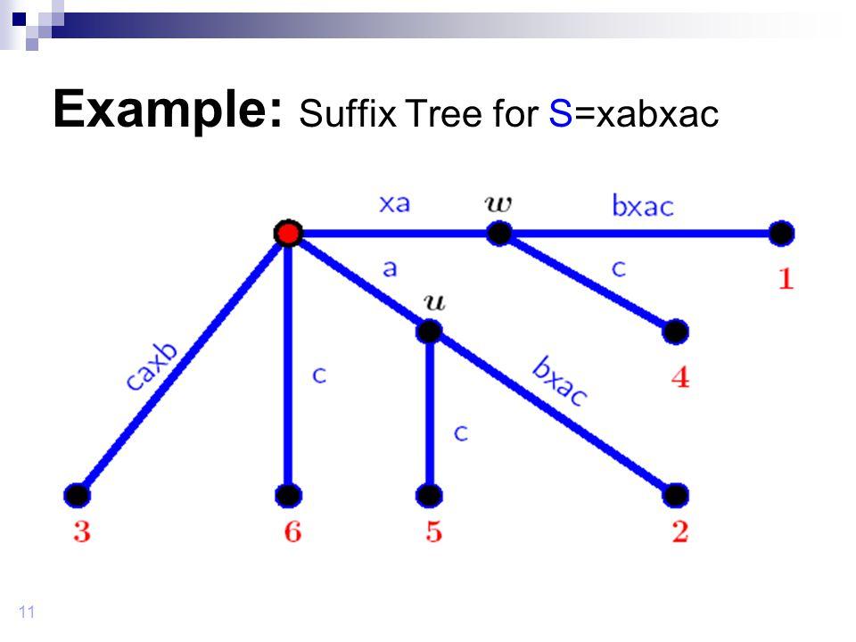 11 Example: Suffix Tree for S=xabxac