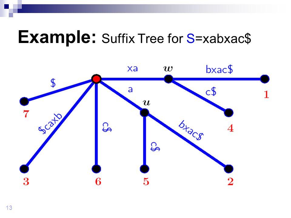 13 Example: Suffix Tree for S=xabxac$