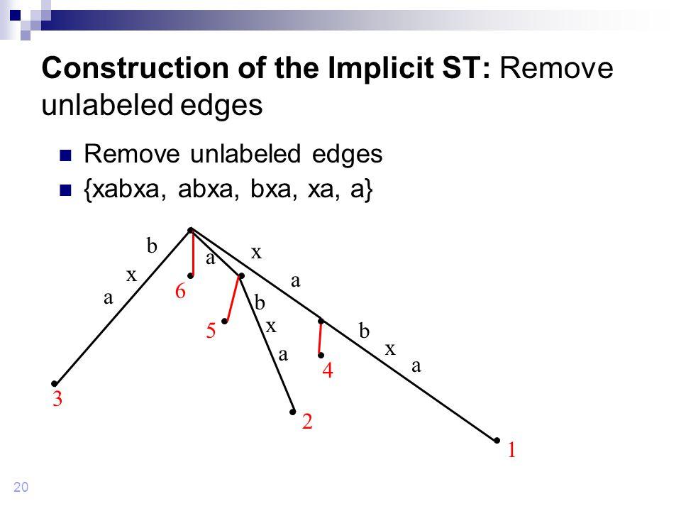 20 Construction of the Implicit ST: Remove unlabeled edges Remove unlabeled edges {xabxa, abxa, bxa, xa, a} 1 b b b x x x x a a a a a 2 3 6 5 4