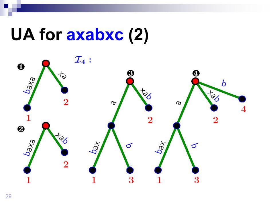 29 UA for axabxc (2)
