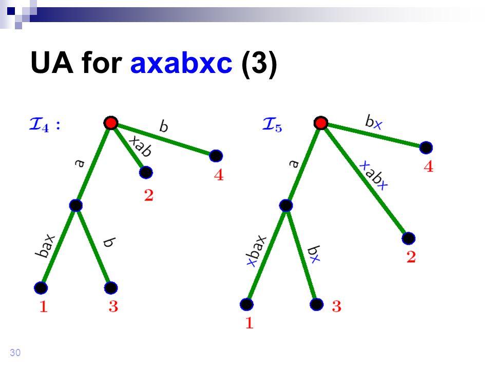 30 UA for axabxc (3)