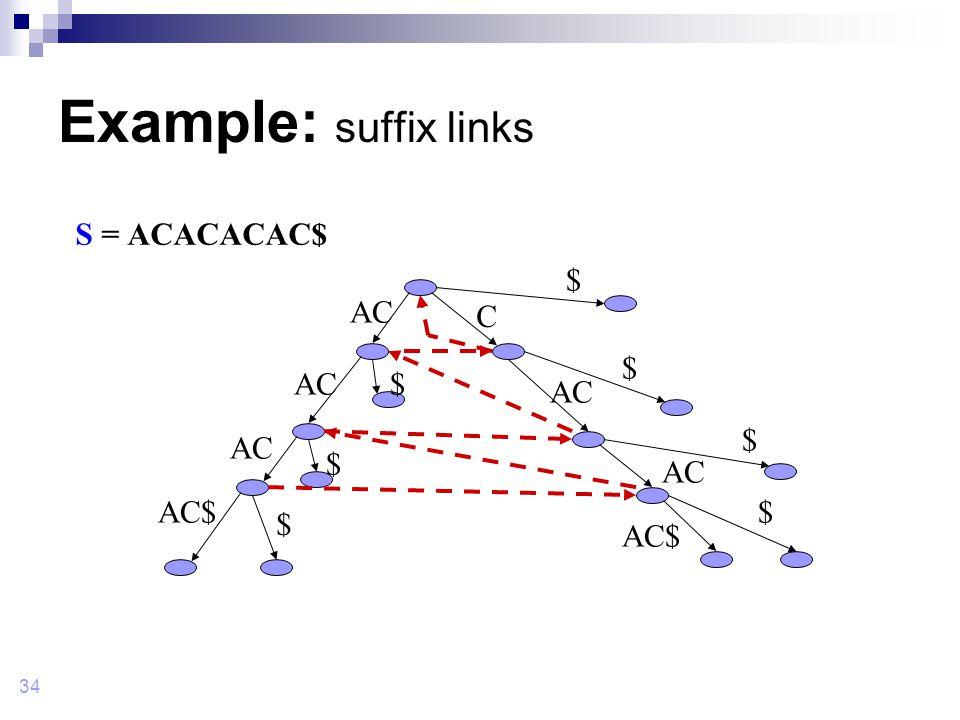 34 Example: suffix links S = ACACACAC$ AC AC$ AC $ $ $ $ $ $ $ C AC$