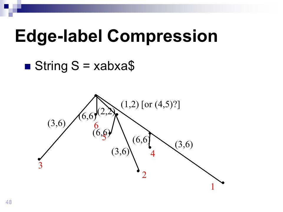 48 Edge-label Compression String S = xabxa$ 1 (1,2) [or (4,5) ] (3,6) (2,2) (6,6) 2 3 6 5 4 (3,6) (6,6) (3,6)