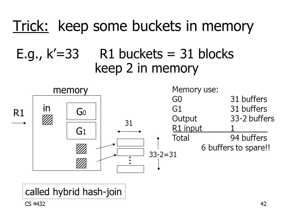 CS 443242 Trick: keep some buckets in memory E.g., k'=33 R1 buckets = 31 blocks keep 2 in memory memory G0G0 G1G1 in...