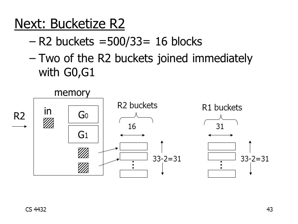 CS 443243 Next: Bucketize R2 –R2 buckets =500/33= 16 blocks –Two of the R2 buckets joined immediately with G0,G1 memory G0G0 G1G1 in...