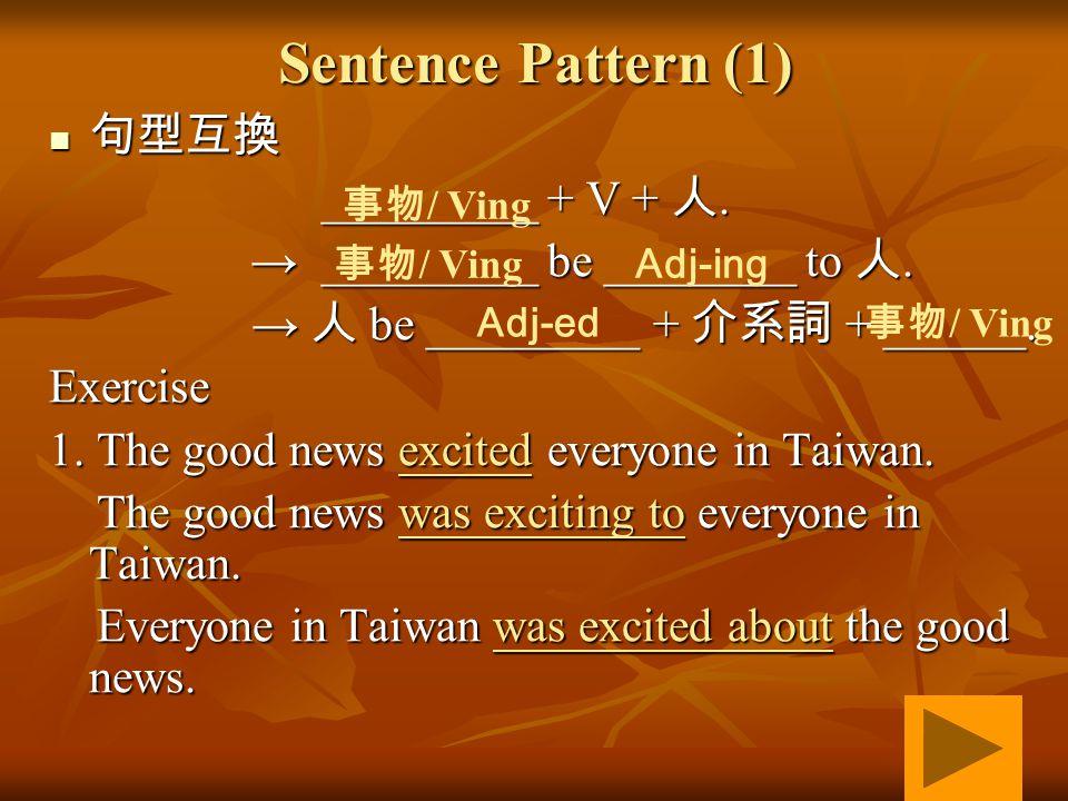 Sentence Pattern (1) 句型互換 句型互換 _________ + V + 人. _________ + V + 人. → _________ be ________ to 人. → _________ be ________ to 人. → 人 be _________ + 介系