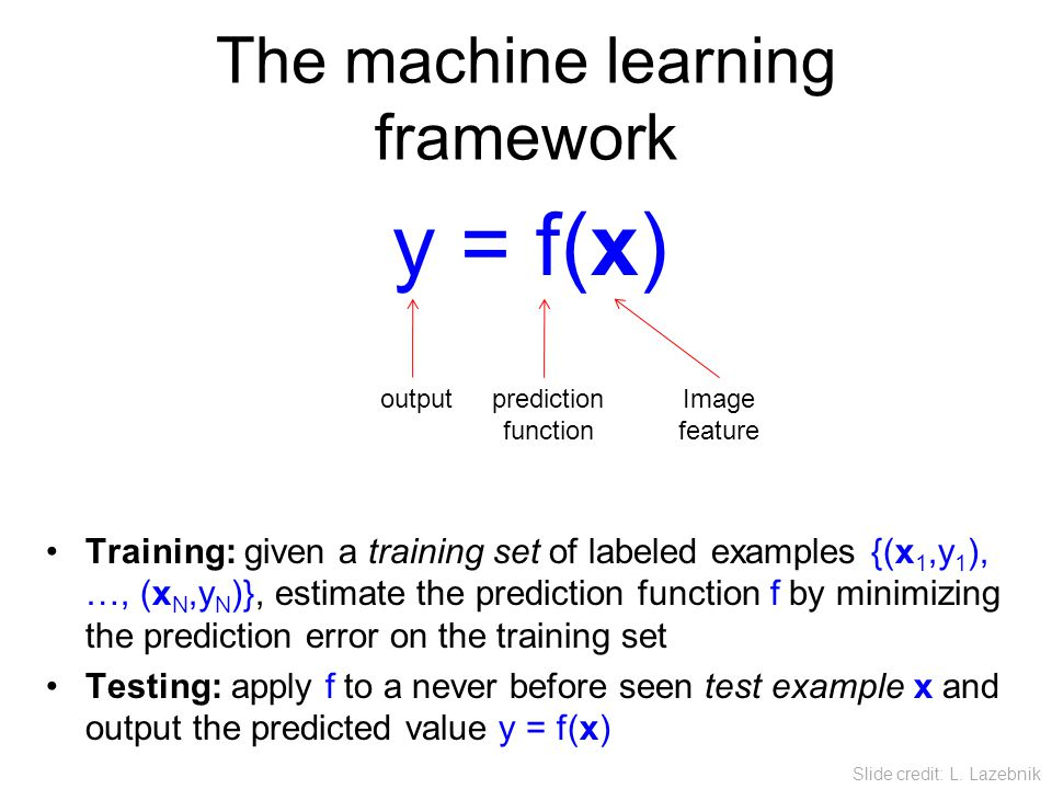The machine learning framework y = f(x) Training: given a training set of labeled examples {(x 1,y 1 ), …, (x N,y N )}, estimate the prediction functi