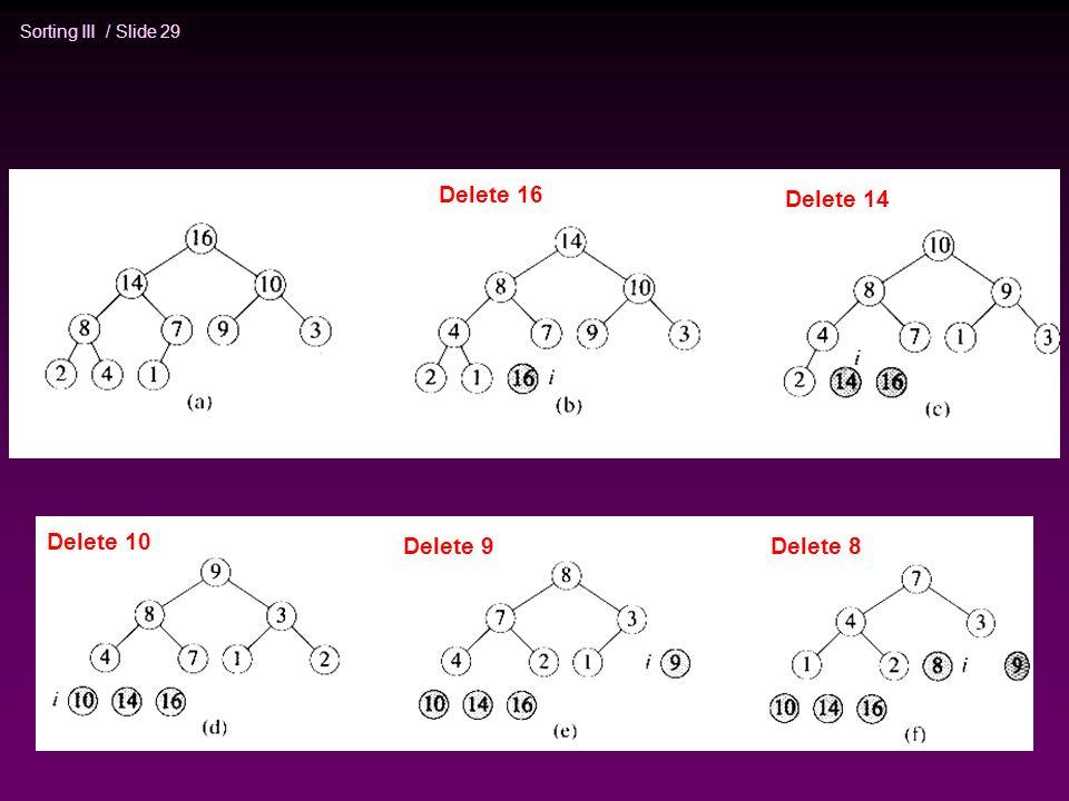 Sorting III / Slide 29 Delete 16 Delete 14 Delete 10 Delete 9Delete 8