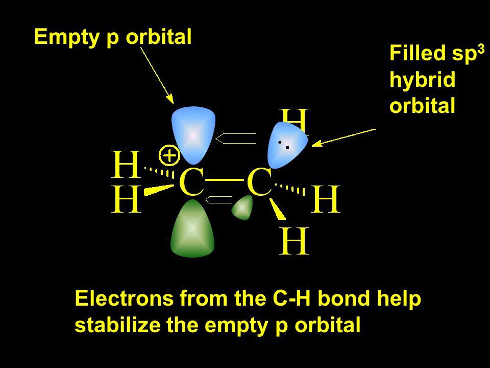 Empty p orbital Filled sp 3 hybrid orbital Electrons from the C-H bond help stabilize the empty p orbital
