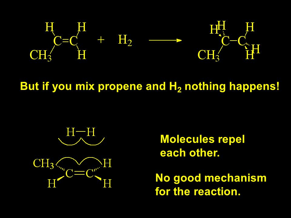 But if you mix propene and H 2 nothing happens. Molecules repel each other.