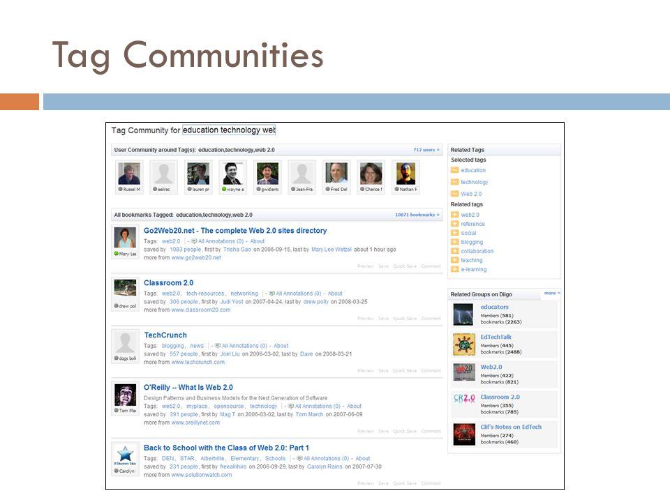 Tag Communities