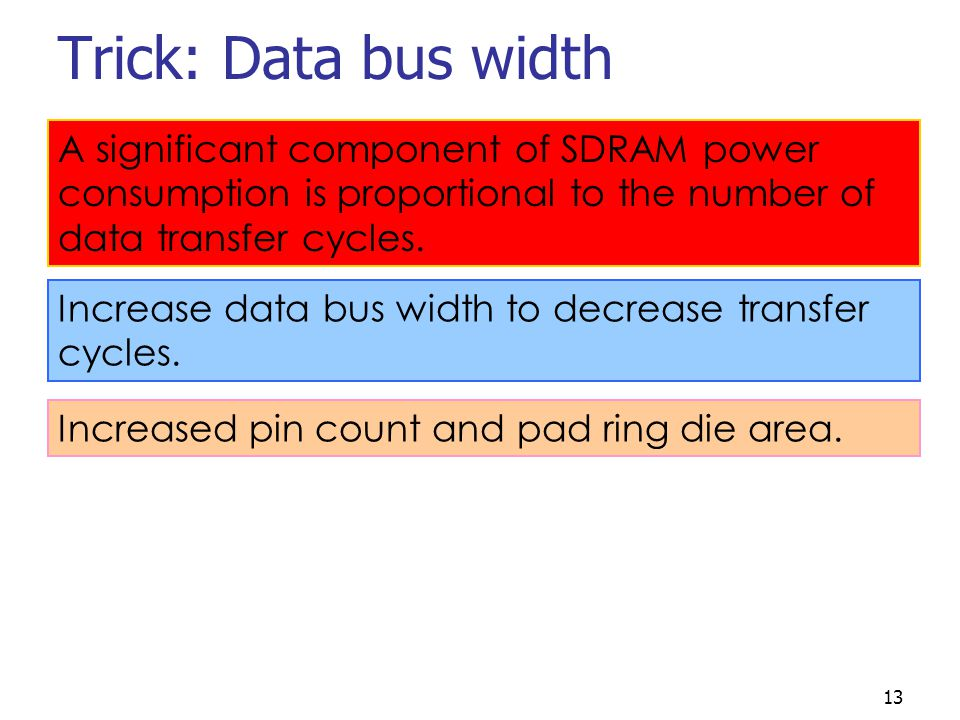 13 Trick: Data bus width Increase data bus width to decrease transfer cycles.