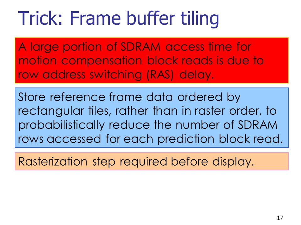 17 Trick: Frame buffer tiling Store reference frame data ordered by rectangular tiles, rather than in raster order, to probabilistically reduce the number of SDRAM rows accessed for each prediction block read.